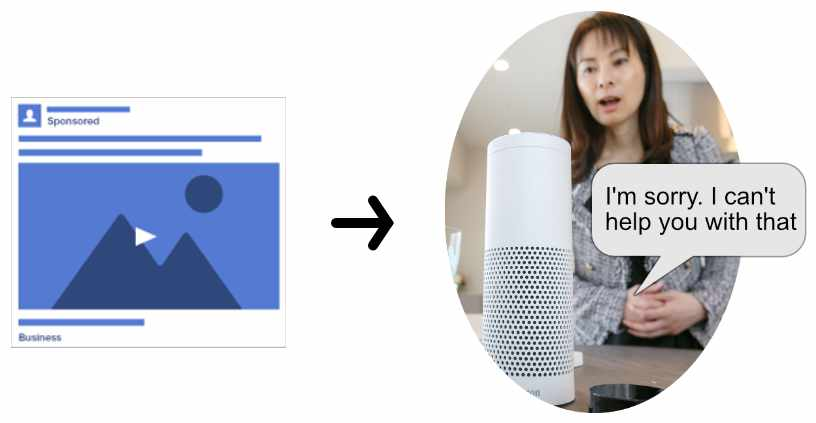 Voice Search Funnel fails for your Voice Applications on Amazon Alexa and Google Assistant