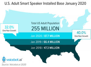smart-speaker-install-base-2020